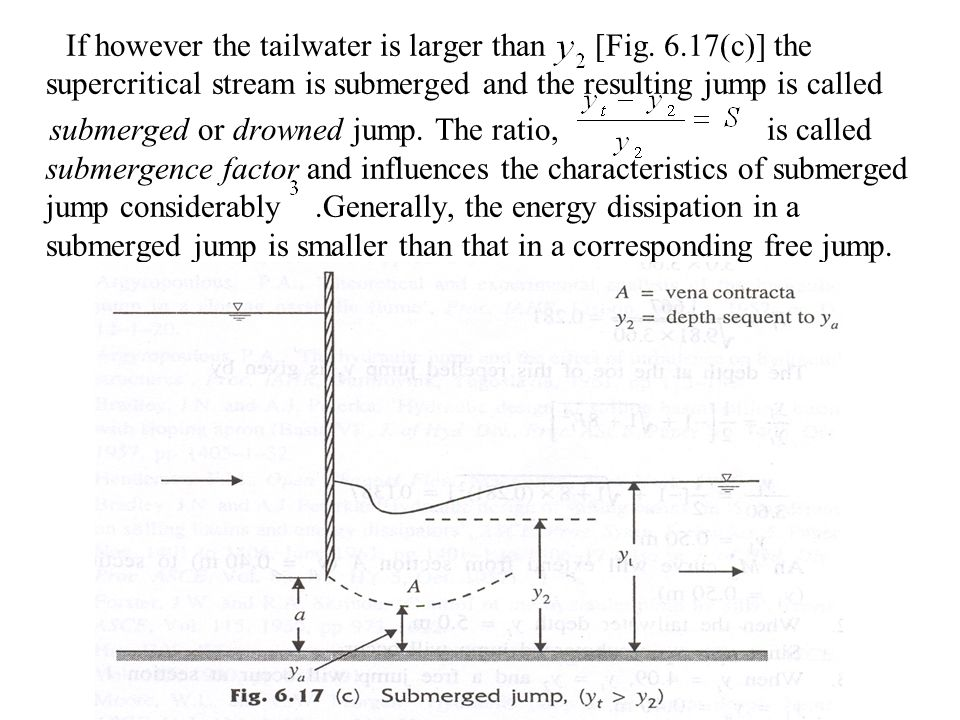 If however the tailwater is larger than [Fig. 6